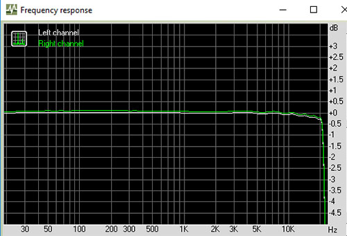 GSX 1000 ohne EQ