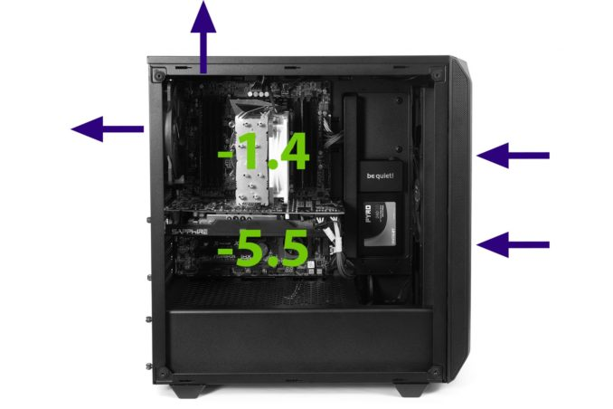 Pure Base 500 Airflow Guide