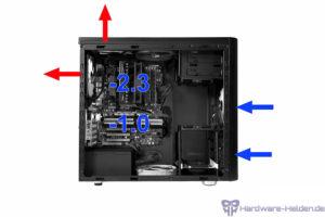 PC Gehäuse optimale Belüftung 4 Lüfter