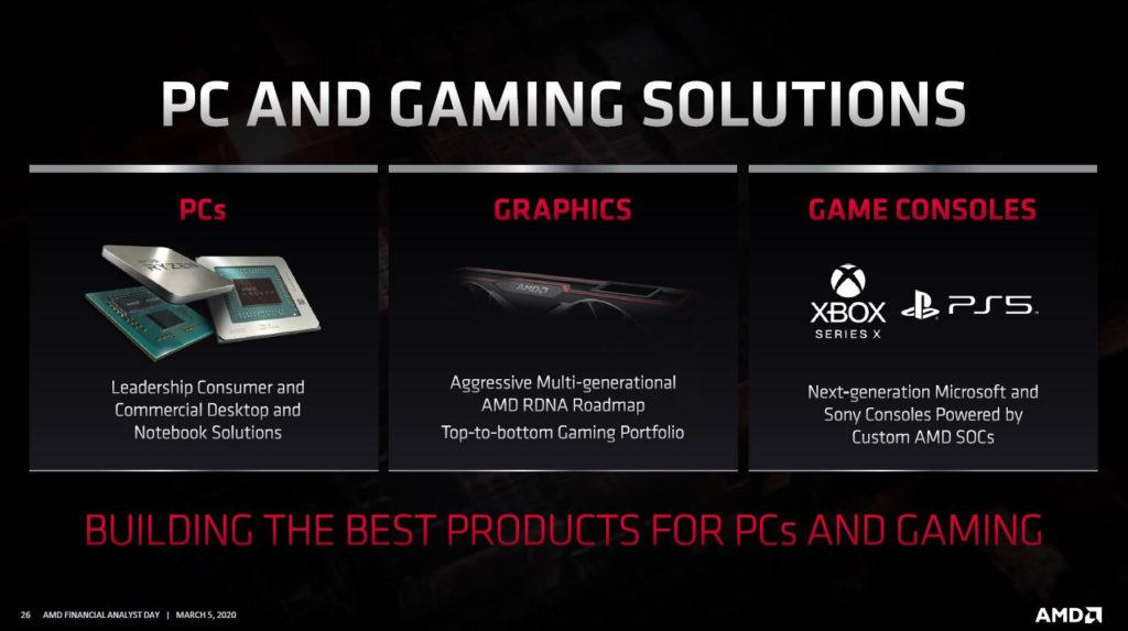 AMD RDNA Kühler