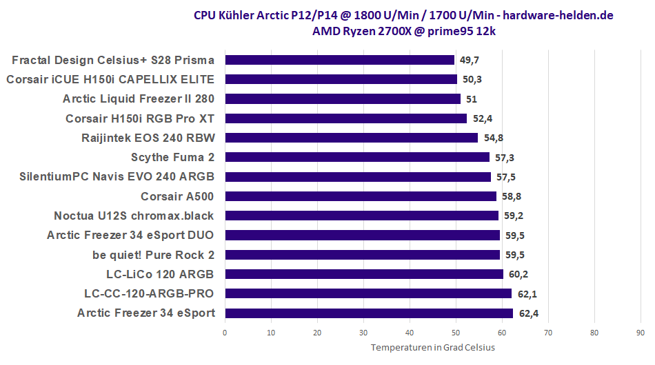 h150i capellix elite arctic p12