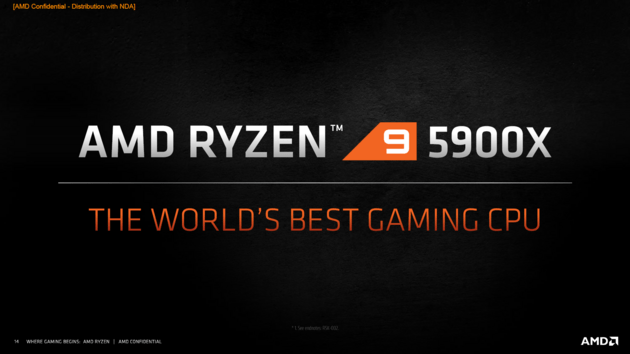 Ryzen 5000 beste Gaming CPU