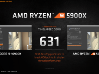 Ryzen 5000 Cinebench