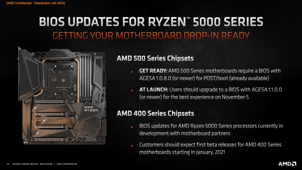 Ryzen 5000 Mainboard AM4 Sockel