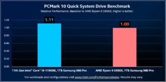 Intel vs amd rocket lake pcie 4.0