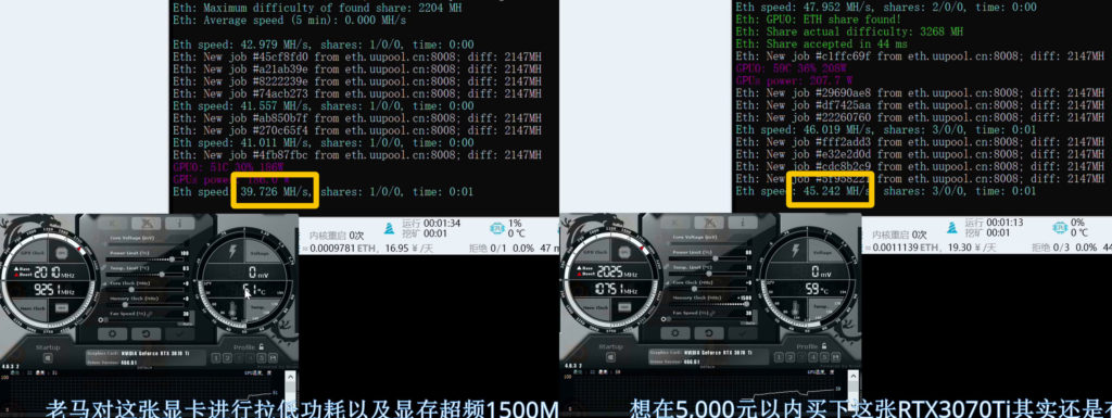 RTX 3070 Ti Ethereum