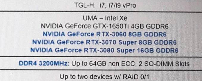 rtx 3080 super 3070 super