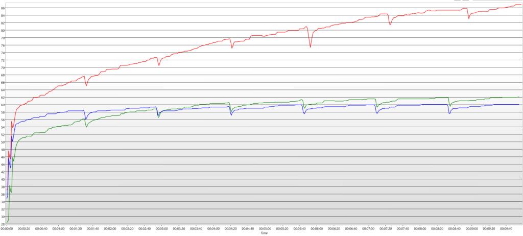 noctua nh-p1 benchmark