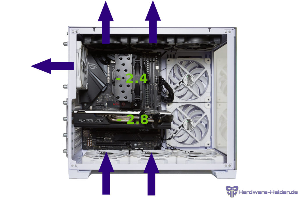 lian li o11 dynamic mini best airflow