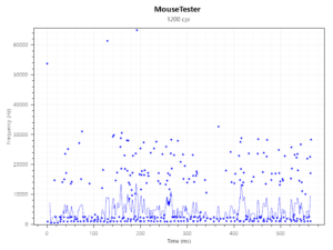 sabre wireless 2000 hz pollingrate
