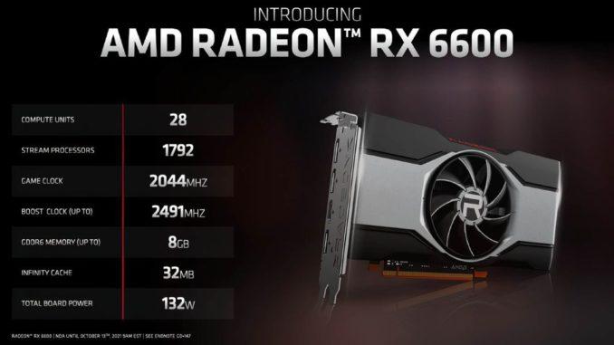 amd radeon rx 6600 test release